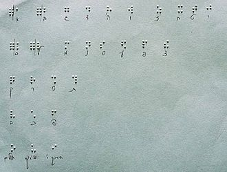Hebrew Braille - Image: Hebrew Braille chart