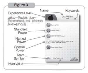 HeroClix - Image: Hero Clix Dial Diagram 3