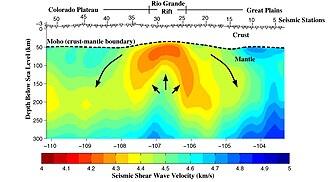 Rio Grande rift - Image: Rio Grande Rift RISTRA Seismic Image