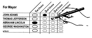 Instant-runoff voting - Optical scan IRV ballot