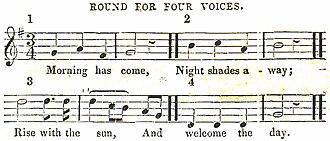 Lowell Mason - A tune from Mason's Handbook for the Boston Academy