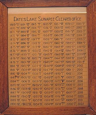 Lake Sunapee - Taken at Sunapee Town Office September 20, 2011