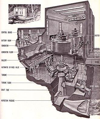 Kiewa Hydroelectric Scheme - Image: Kiewa power station 3 diagram