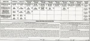 United States presidential election in New Jersey, 2008 - Sample ballot for the general election, showing the presidential candidates running in New Jersey