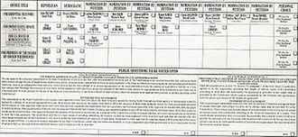 2008 United States presidential election in New Jersey - Sample ballot for the general election, showing the presidential candidates running in New Jersey