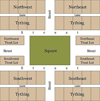 Squares of Savannah, Georgia - Layout of a typical ward in Oglethorpe's plan.