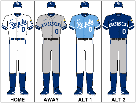 MLB-ALC-KC-Uniform