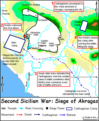 Siege of Akragas (406 BC) - Siege of Akragas 406 BC. A generic representation of a possible scenario.