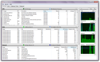 Resource Monitor - Image: Windows 7 Resource Monitor