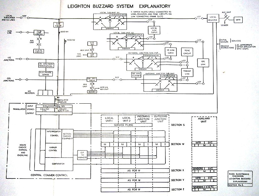 825px TXE1_Schematic txe wikipedia bt versatility wiring diagram at bakdesigns.co