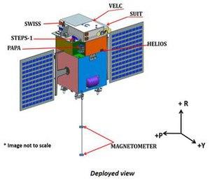 Aditya-L1 - Aditya-L1 in deployed configuration (credit:ISRO)