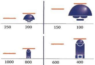 Stadiametric rangefinding - Image: Dutch Schmidt & Bender mil dot recticle B