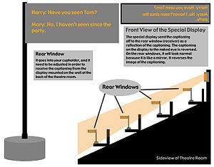 Rear Window Captioning System - Illustrated Example of a Rear Window Captioning System
