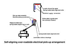 Car Battery Randomly Dies But Does Turn Over Hard