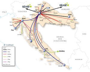 CARNet -  CARNet infrastructure