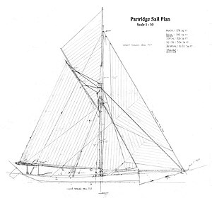 Partridge 1885 - Partridge's Original Sail Plan