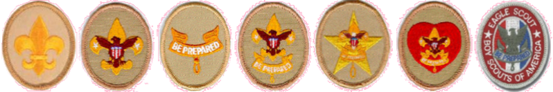 File:Boy Scouting ranks (Boy Scouts of America).png