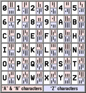 Australia Post Address barcode