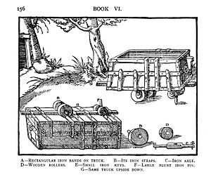 Wagonway - Minecart shown in De Re Metallica (1556). The guide pin fits in a groove between two wooden planks.