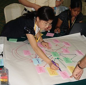 Participatory impact pathways analysis - Drawing a project's network in a PIPA workshop