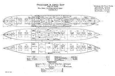 Troop Ships Of The War Shipping Administration Wikivisually