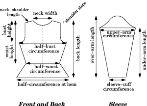 Sweater design - Sweater with a waistline and set-in sleeves.