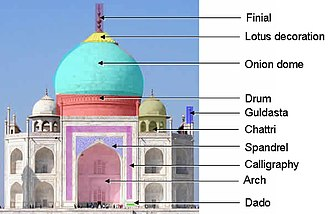 Indo-Saracenic Revival architecture - Mughal Design Terms : The Indo-Persian style flourished in the Mughal period, and culminated in the Taj Mahal