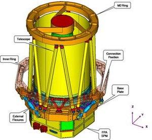 DubaiSat-1 - DubaiSat-1's DMAC Mechanical Structure.