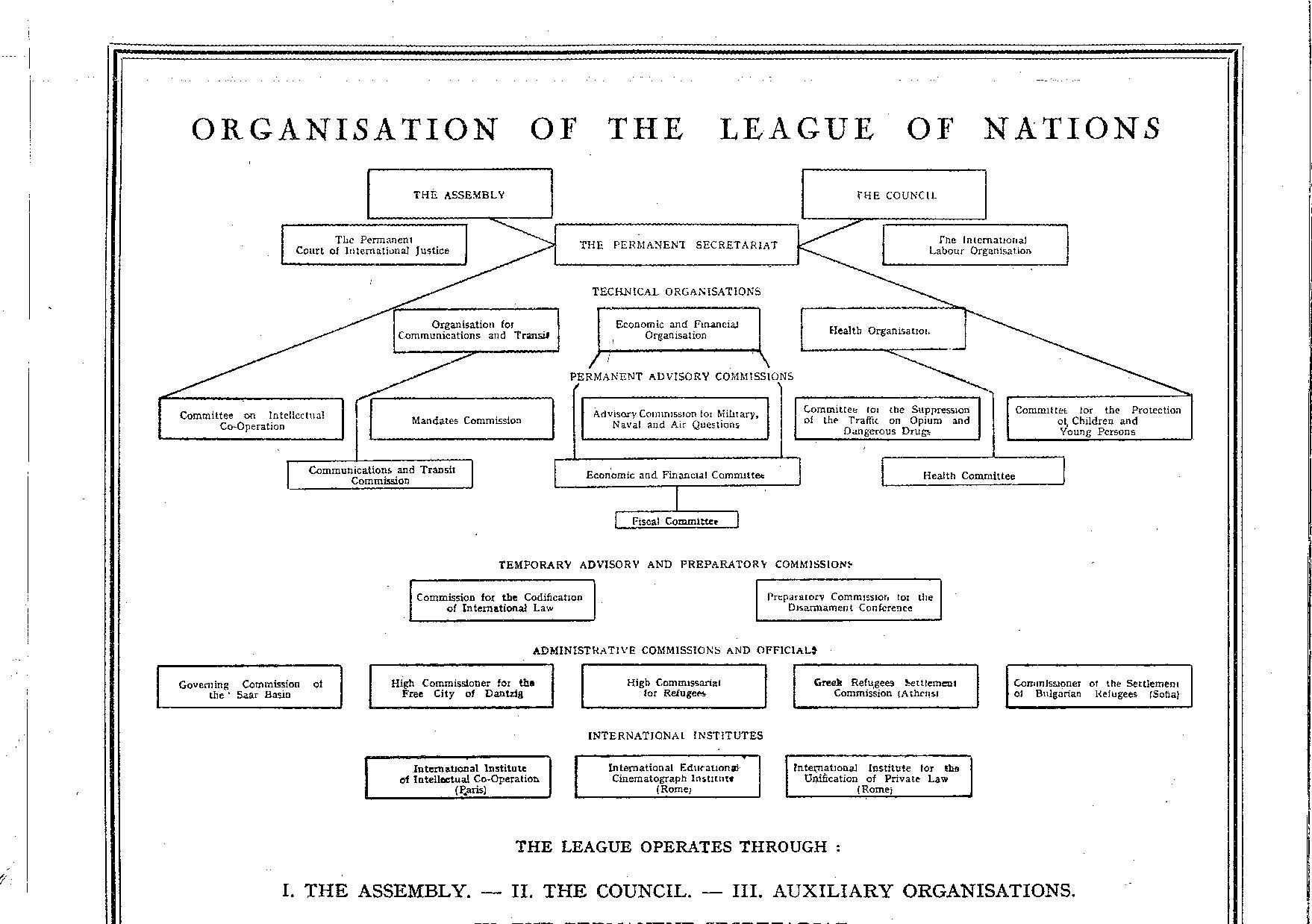 an outline structure of democratic world government Democratic world government - an outline structure introduction - problems and benefits of world government the idea of world government has not received a good press for many years.