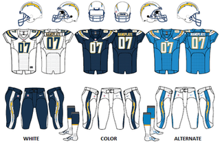 History of the San Diego Chargers Sports team history