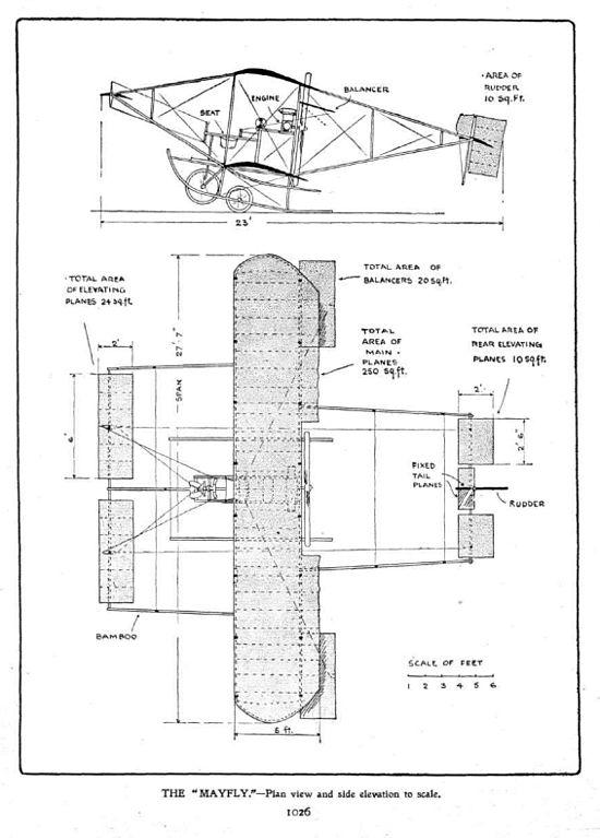Filethe Mayfly Schematicsg Wikipedia