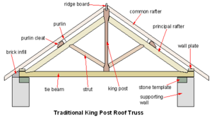 Ottawa Roof Truss Repair Company Contractor Quotes
