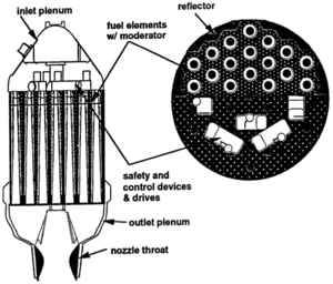 Project Timberwind - Typical Reactor Assembly