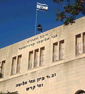 Haredim and Zionism