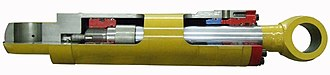 Hydraulic cylinder - A Cut Away of a Welded Body Hydraulic Cylinder showing the internal components