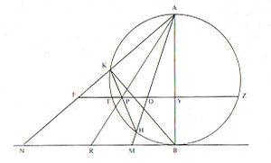 Jordanus de Nemore - De plana spera, geometric drawing