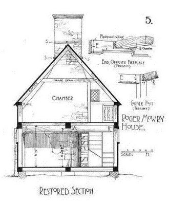 Norman Isham - Isham's diagram of the 1653 Mowry House, a stone-ender in Providence, Rhode Island from his 1895 book