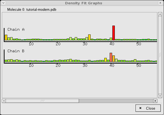 Coot (software) - Coot density fit validation tool