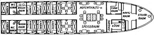 LZ 127 Graf Zeppelin - LZ 127 Graf Zeppelin gondola deck plan