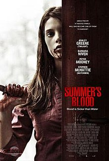 Poster of the movie Summer's Blood.jpg