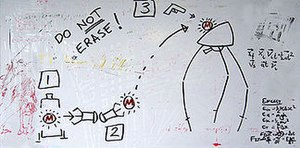 Half-Life 2: Episode Two - An in-game white-board depicting how the Magnusson Device functions