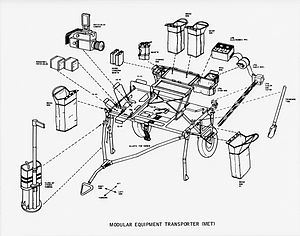 Modular Equipment Transporter - Line drawing of the Modular Equipment Transporter.