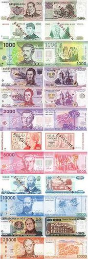 Chilean notes currently in circulation.