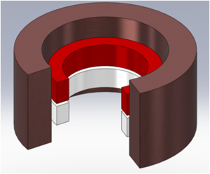 Electrodynamic suspension - 3D-image of an axially magnetized ring magnet surrounded by a copper cylinder. The metal ring around the outside spins and the currents generated when it is off-center relative to the magnet push it back into alignment.