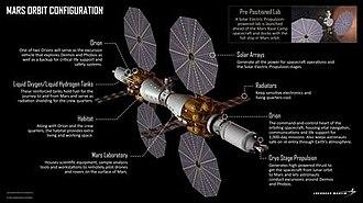 Mars Base Camp - Image: Lockheed Martin Mars Base Camp vehicle design v 1