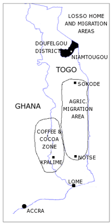 Losso Home & Migration Map