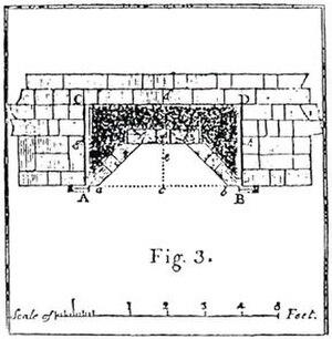 Rumford fireplace - Plan of Rumford fireplace