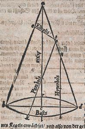 Daniel Schwenter - A diagram showing the various angles of cut of a cone required to produce a parabola, hyperbola, and ellipse.  From Schwenter's Geometriae practicae novae et auctae tractatus.