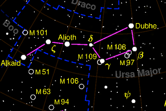Marcab Confederacy - The Big Dipper constellation, where Hubbard said the Marcab Confederacy are still headquartered today.