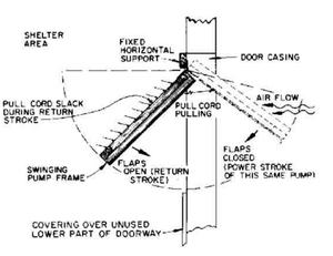 Kearny air pump - KAP in doorway (with flaps open during its return stroke)